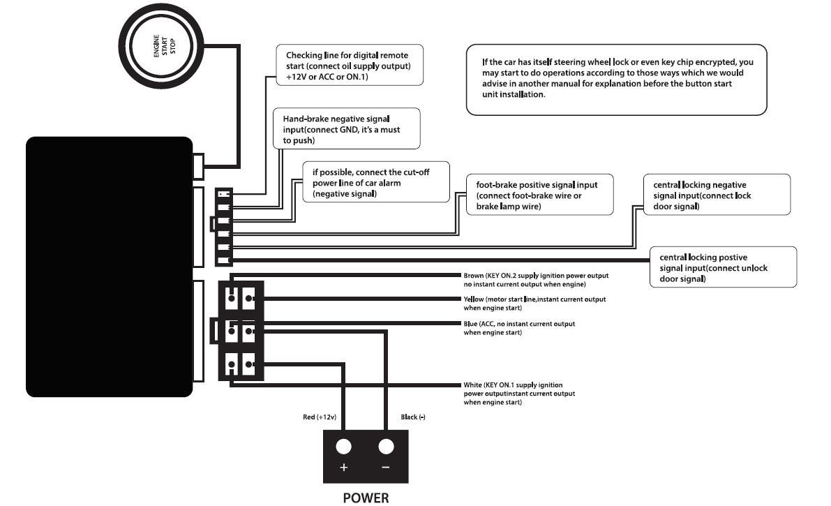 Harvel Engine Start Stop System Wiring Diagram