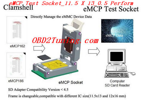 Supplier eMCP Test Socket_11.5 X 13_0.5mm Perform eMCP Reading Testing